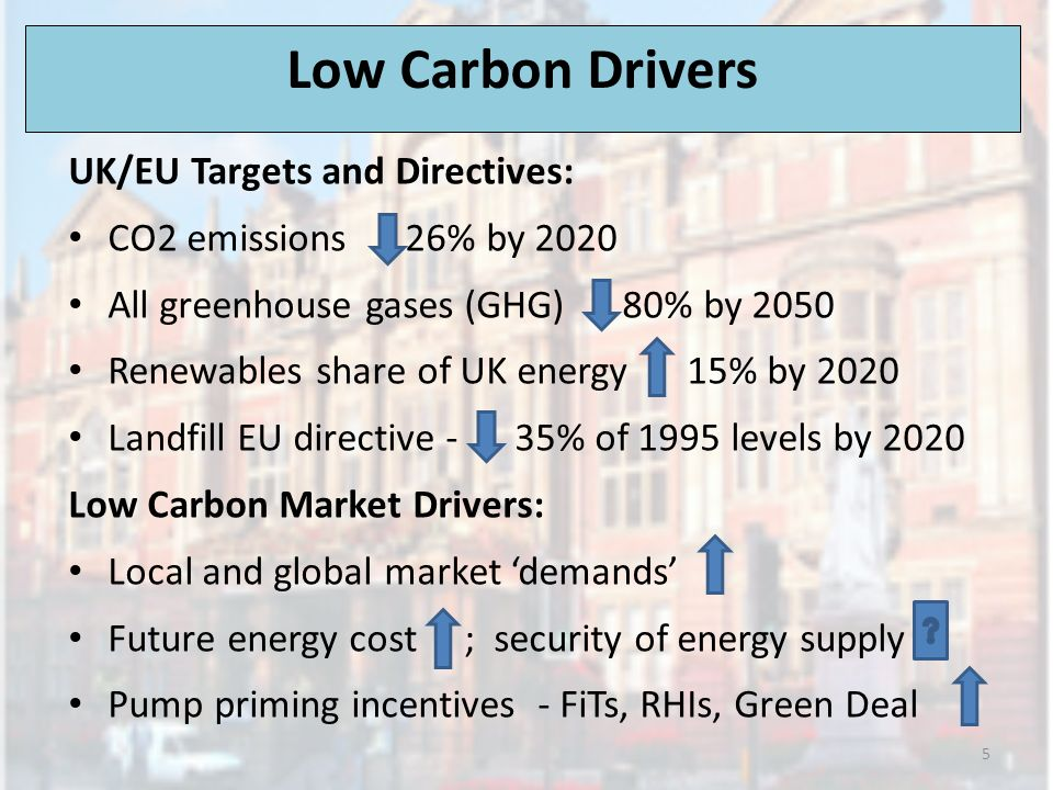 Low Carbon Drivers UK/EU Targets and Directives: CO2 emissions 26% by 2020 All greenhouse gases (GHG) 80% by 2050 Renewables share of UK energy 15% by 2020 Landfill EU directive - 35% of 1995 levels by 2020 Low Carbon Market Drivers: Local and global market demands Future energy cost ; security of energy supply Pump priming incentives - FiTs, RHIs, Green Deal 5