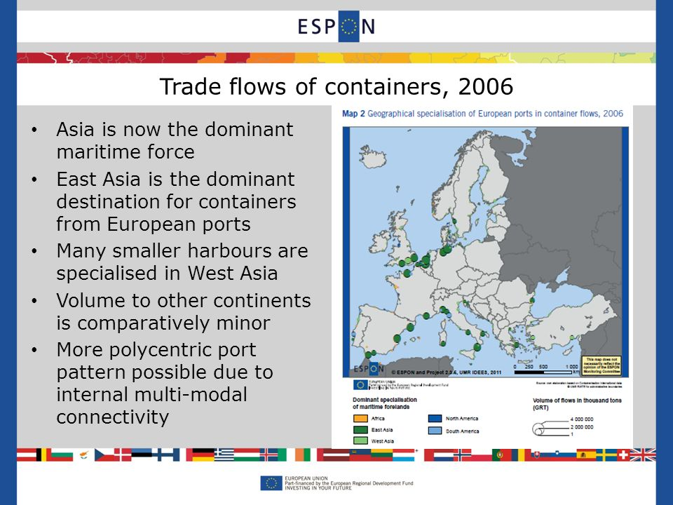 Asia is now the dominant maritime force East Asia is the dominant destination for containers from European ports Many smaller harbours are specialised in West Asia Volume to other continents is comparatively minor More polycentric port pattern possible due to internal multi-modal connectivity Trade flows of containers,