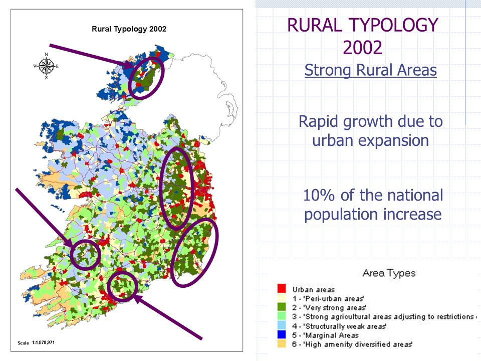 Rapid growth due to urban expansion 10% of the national population increase Strong Rural Areas RURAL TYPOLOGY 2002