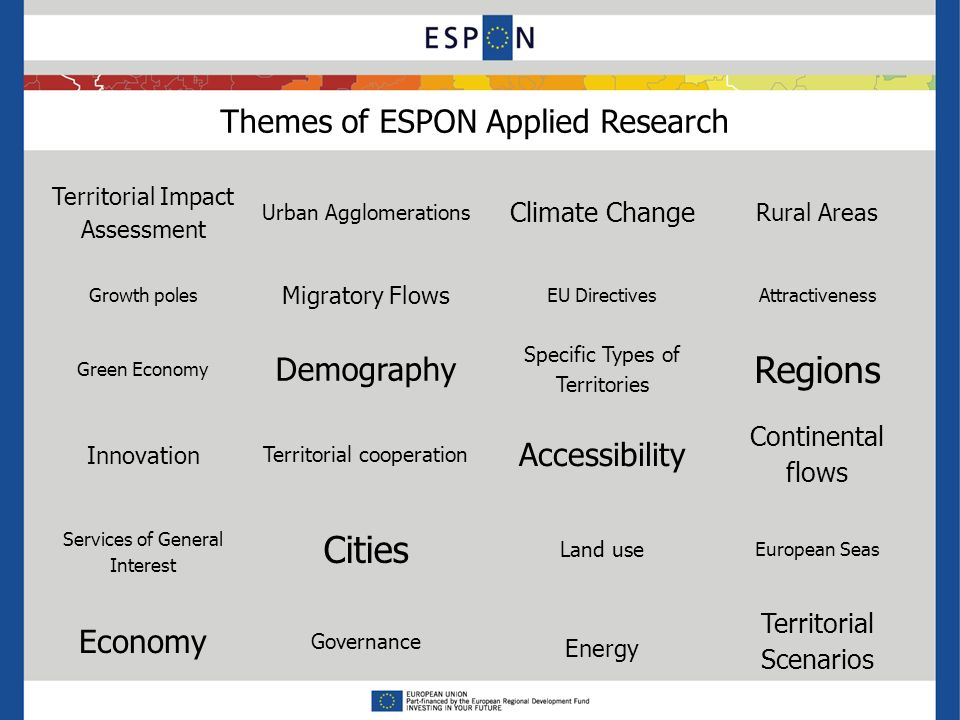 Themes of ESPON Applied Research Territorial Impact Assessment Urban Agglomerations Climate Change Rural Areas Growth poles Migratory Flows EU DirectivesAttractiveness Green Economy Demography Specific Types of Territories Regions Innovation Territorial cooperation Accessibility Continental flows Services of General Interest Cities Land use European Seas Economy Governance Energy Territorial Scenarios