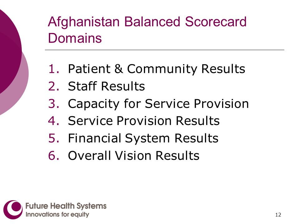 12 Afghanistan Balanced Scorecard Domains 1.Patient & Community Results 2.Staff Results 3.Capacity for Service Provision 4.Service Provision Results 5.Financial System Results 6.Overall Vision Results