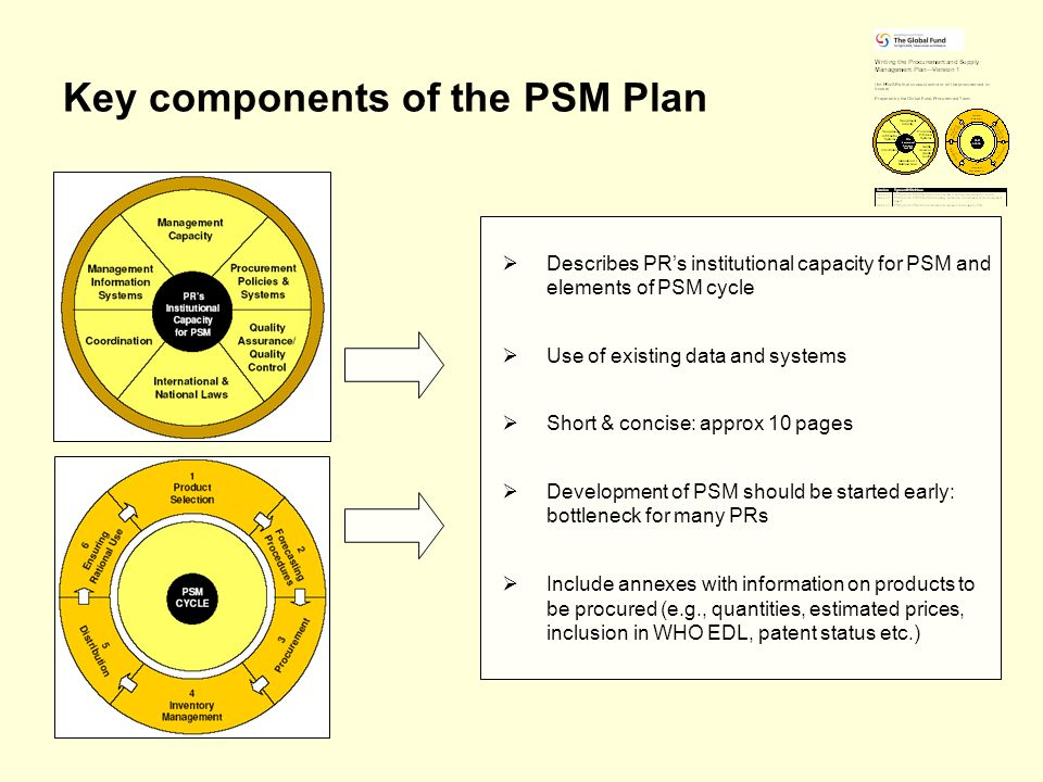 Key components of the PSM Plan Describes PRs institutional capacity for PSM and elements of PSM cycle Use of existing data and systems Short & concise: approx 10 pages Development of PSM should be started early: bottleneck for many PRs Include annexes with information on products to be procured (e.g., quantities, estimated prices, inclusion in WHO EDL, patent status etc.)
