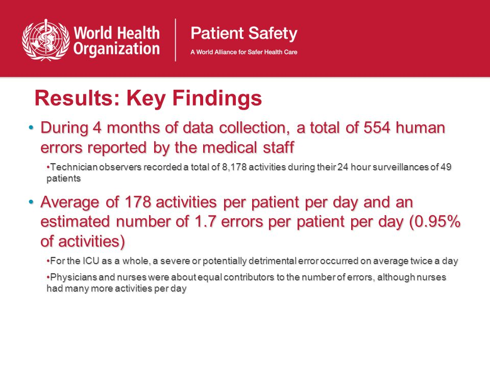 Results: Key Findings During 4 months of data collection, a total of 554 human errors reported by the medical staffDuring 4 months of data collection, a total of 554 human errors reported by the medical staff Technician observers recorded a total of 8,178 activities during their 24 hour surveillances of 49 patientsTechnician observers recorded a total of 8,178 activities during their 24 hour surveillances of 49 patients Average of 178 activities per patient per day and an estimated number of 1.7 errors per patient per day (0.95% of activities)Average of 178 activities per patient per day and an estimated number of 1.7 errors per patient per day (0.95% of activities) For the ICU as a whole, a severe or potentially detrimental error occurred on average twice a dayFor the ICU as a whole, a severe or potentially detrimental error occurred on average twice a day Physicians and nurses were about equal contributors to the number of errors, although nurses had many more activities per dayPhysicians and nurses were about equal contributors to the number of errors, although nurses had many more activities per day