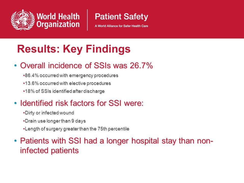 Results: Key Findings Overall incidence of SSIs was 26.7%Overall incidence of SSIs was 26.7% 86.4% occurred with emergency procedures86.4% occurred with emergency procedures 13.6% occurred with elective procedures13.6% occurred with elective procedures 18% of SSIs identified after discharge18% of SSIs identified after discharge Identified risk factors for SSI were:Identified risk factors for SSI were: Dirty or infected woundDirty or infected wound Drain use longer than 9 daysDrain use longer than 9 days Length of surgery greater than the 75th percentileLength of surgery greater than the 75th percentile Patients with SSI had a longer hospital stay than non- infected patientsPatients with SSI had a longer hospital stay than non- infected patients