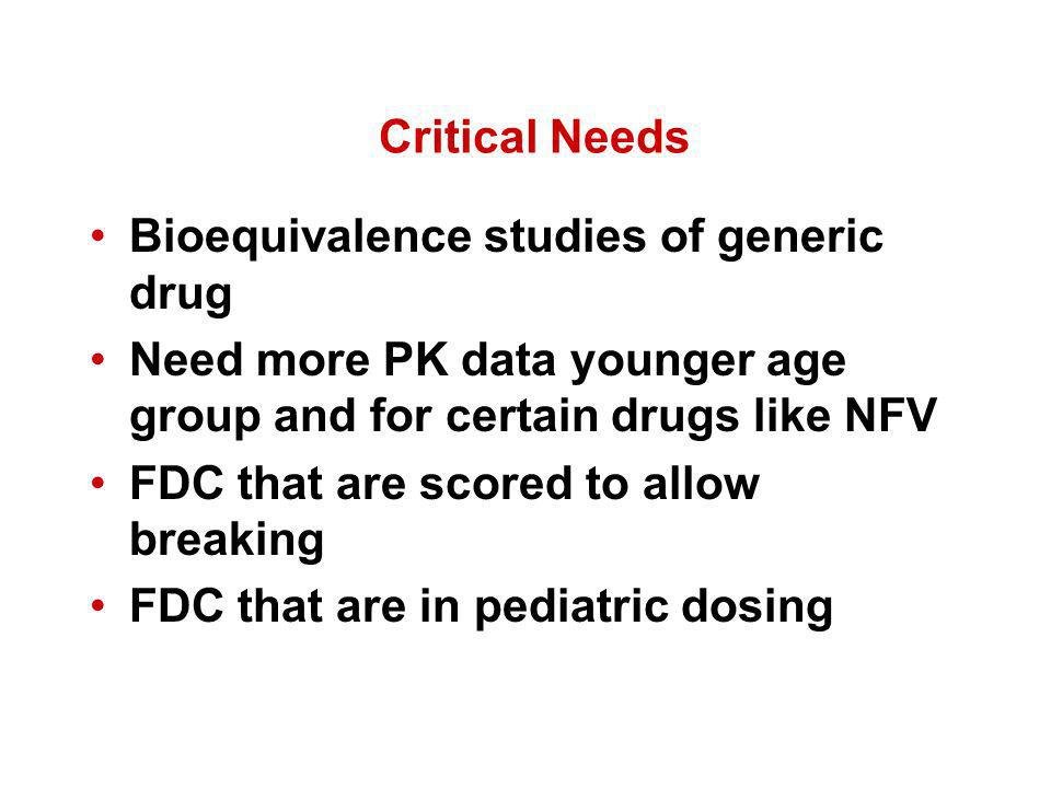 Critical Needs Bioequivalence studies of generic drug Need more PK data younger age group and for certain drugs like NFV FDC that are scored to allow breaking FDC that are in pediatric dosing