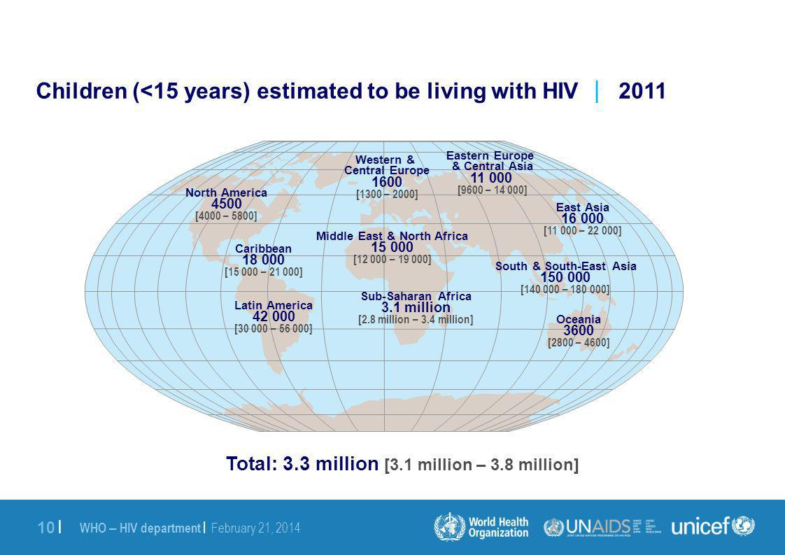 WHO – HIV department | February 21, | Western & Central Europe 1600 [1300 – 2000] Middle East & North Africa [ – ] Sub-Saharan Africa 3.1 million [2.8 million – 3.4 million] Eastern Europe & Central Asia [9600 – ] South & South-East Asia [ – ] Oceania 3600 [2800 – 4600] North America 4500 [4000 – 5800] Latin America [ – ] East Asia [ – ] Caribbean [ – ] Children (<15 years) estimated to be living with HIV 2011 Total: 3.3 million [3.1 million – 3.8 million]