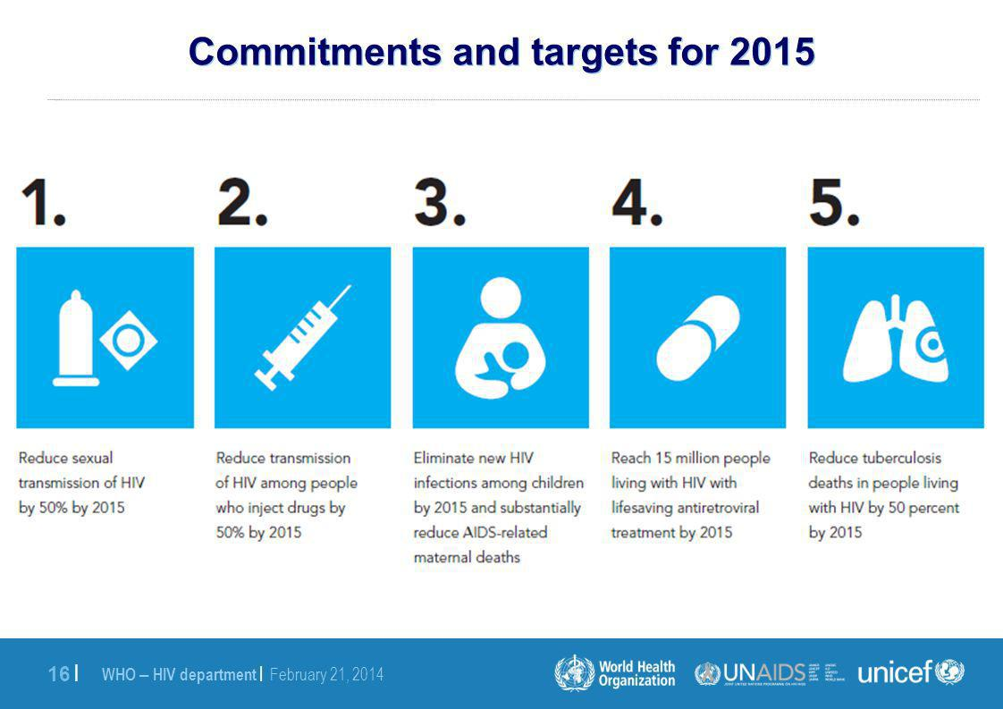 WHO – HIV department | February 21, | Commitments and targets for 2015