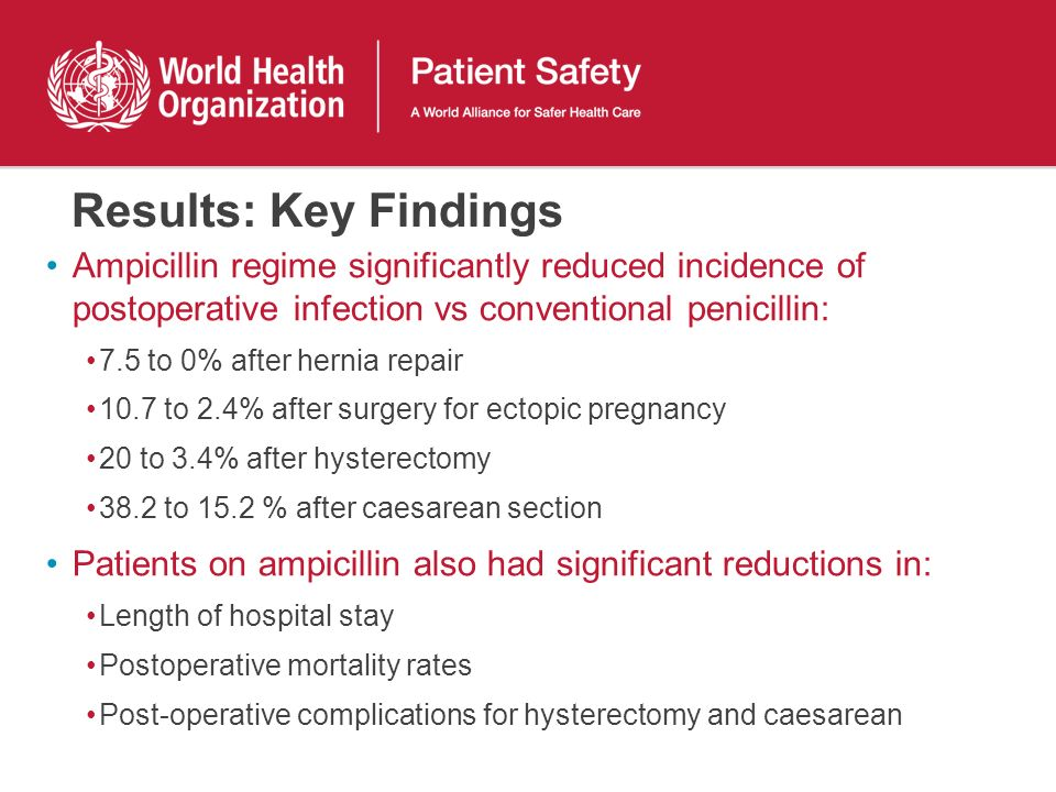 Results: Key Findings Ampicillin regime significantly reduced incidence of postoperative infection vs conventional penicillin: 7.5 to 0% after hernia repair 10.7 to 2.4% after surgery for ectopic pregnancy 20 to 3.4% after hysterectomy 38.2 to 15.2 % after caesarean section Patients on ampicillin also had significant reductions in: Length of hospital stay Postoperative mortality rates Post-operative complications for hysterectomy and caesarean