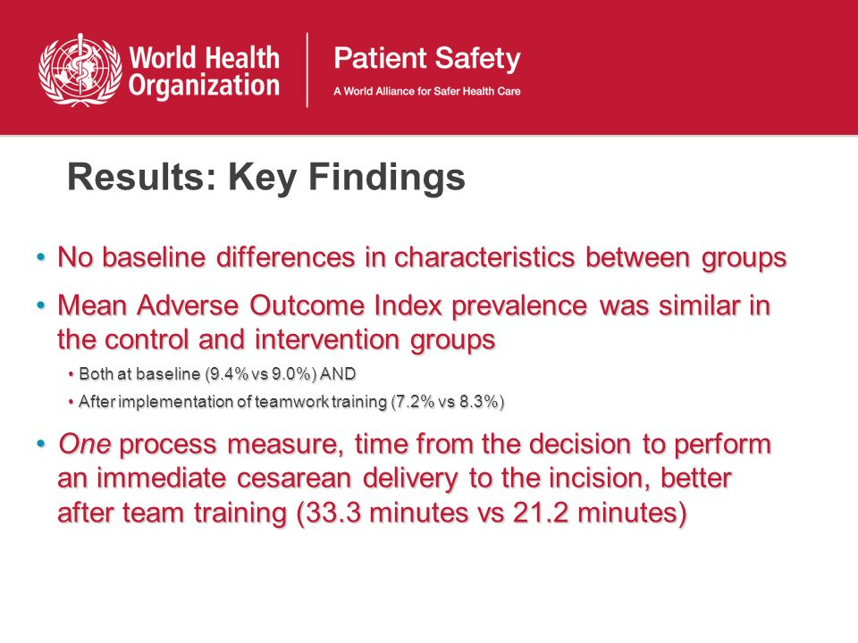 Results: Key Findings No baseline differences in characteristics between groupsNo baseline differences in characteristics between groups Mean Adverse Outcome Index prevalence was similar in the control and intervention groupsMean Adverse Outcome Index prevalence was similar in the control and intervention groups Both at baseline (9.4% vs 9.0%) ANDBoth at baseline (9.4% vs 9.0%) AND After implementation of teamwork training (7.2% vs 8.3%)After implementation of teamwork training (7.2% vs 8.3%) One process measure, time from the decision to perform an immediate cesarean delivery to the incision, better after team training (33.3 minutes vs 21.2 minutes)One process measure, time from the decision to perform an immediate cesarean delivery to the incision, better after team training (33.3 minutes vs 21.2 minutes)