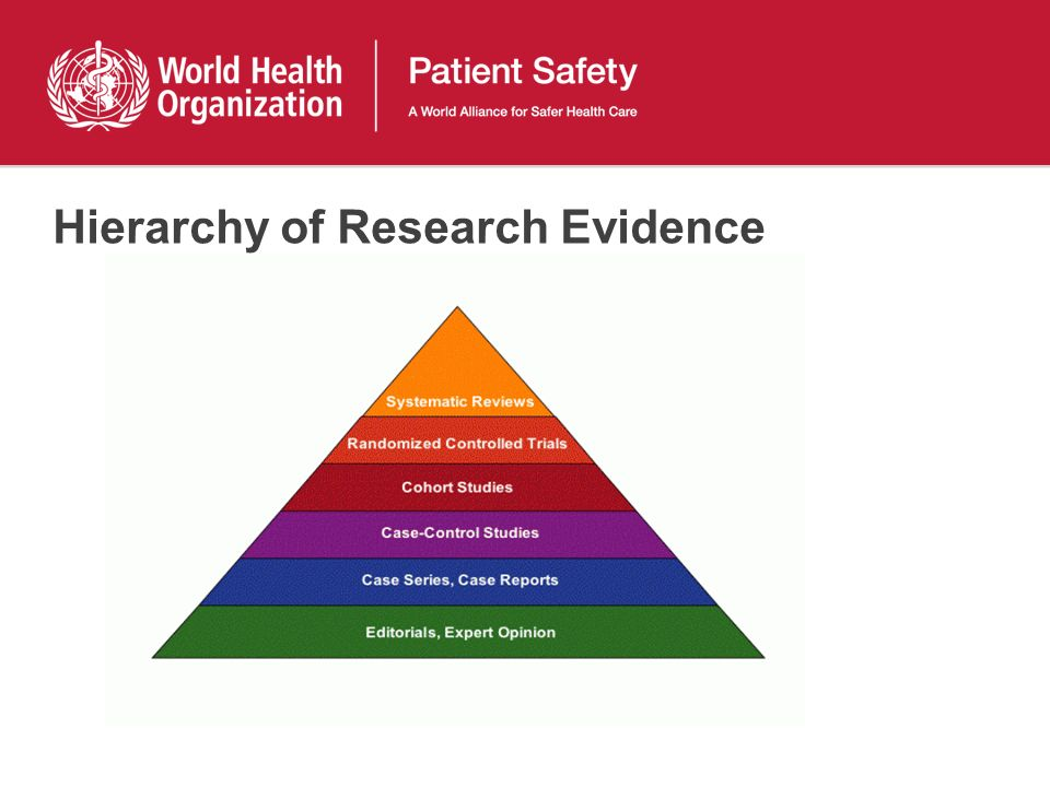 Hierarchy of Research Evidence
