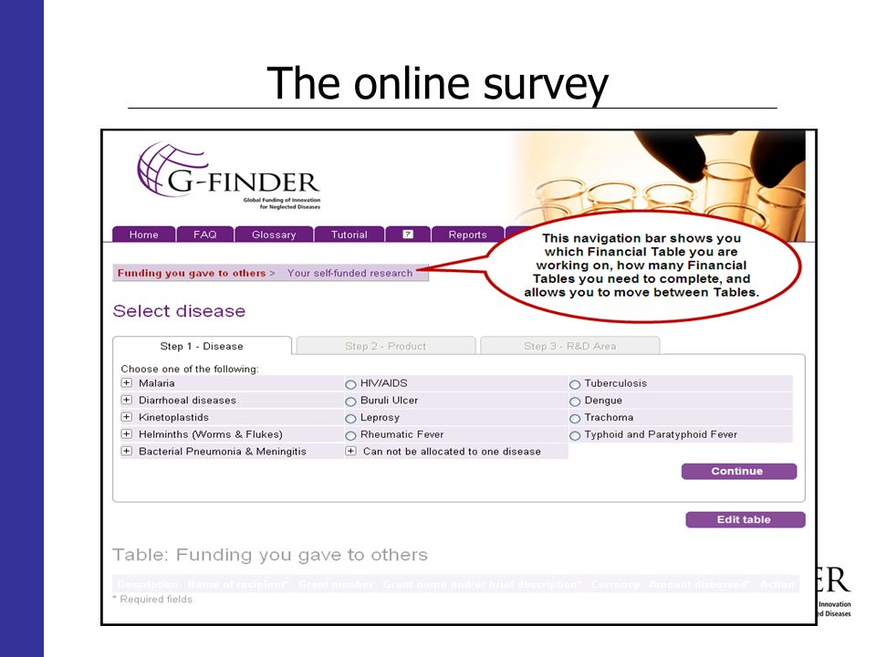 The online survey