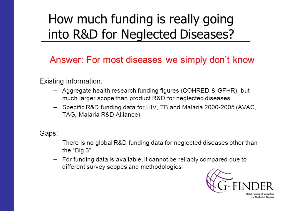 How much funding is really going into R&D for Neglected Diseases.