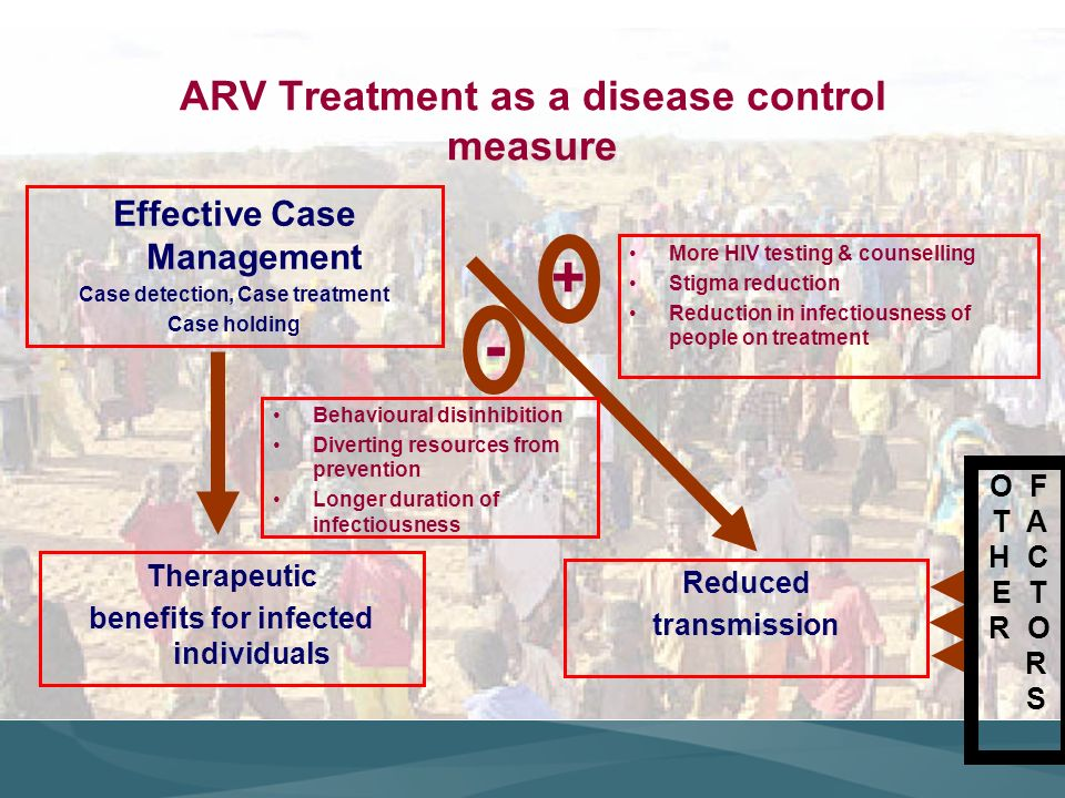 ARV Treatment as a disease control measure Reduced transmission Effective Case Management Case detection, Case treatment Case holding Therapeutic benefits for infected individuals More HIV testing & counselling Stigma reduction Reduction in infectiousness of people on treatment Behavioural disinhibition Diverting resources from prevention Longer duration of infectiousness - + O F T A H C E T R O R S