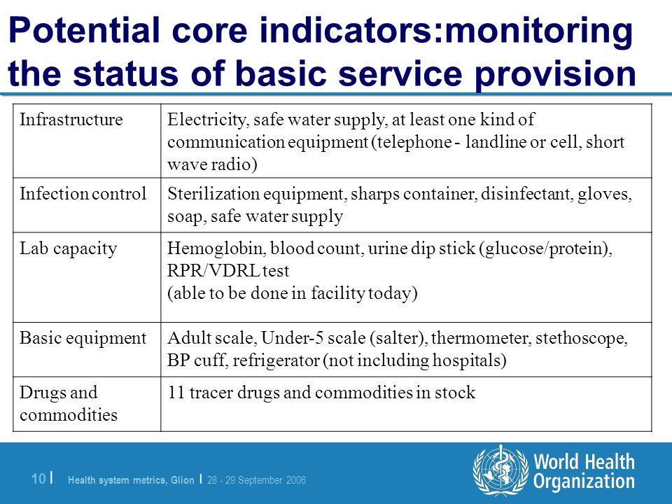 Health system metrics, Glion | 28 - 29 September 2006 10 | Electricity, safe water supply, at least one kind of communication equipment (telephone - landline or cell, short wave radio) Infrastructure Sterilization equipment, sharps container, disinfectant, gloves, soap, safe water supply Infection control Hemoglobin, blood count, urine dip stick (glucose/protein), RPR/VDRL test (able to be done in facility today) Lab capacity Adult scale, Under-5 scale (salter), thermometer, stethoscope, BP cuff, refrigerator (not including hospitals) Basic equipment 11 tracer drugs and commodities in stockDrugs and commodities Potential core indicators:monitoring the status of basic service provision