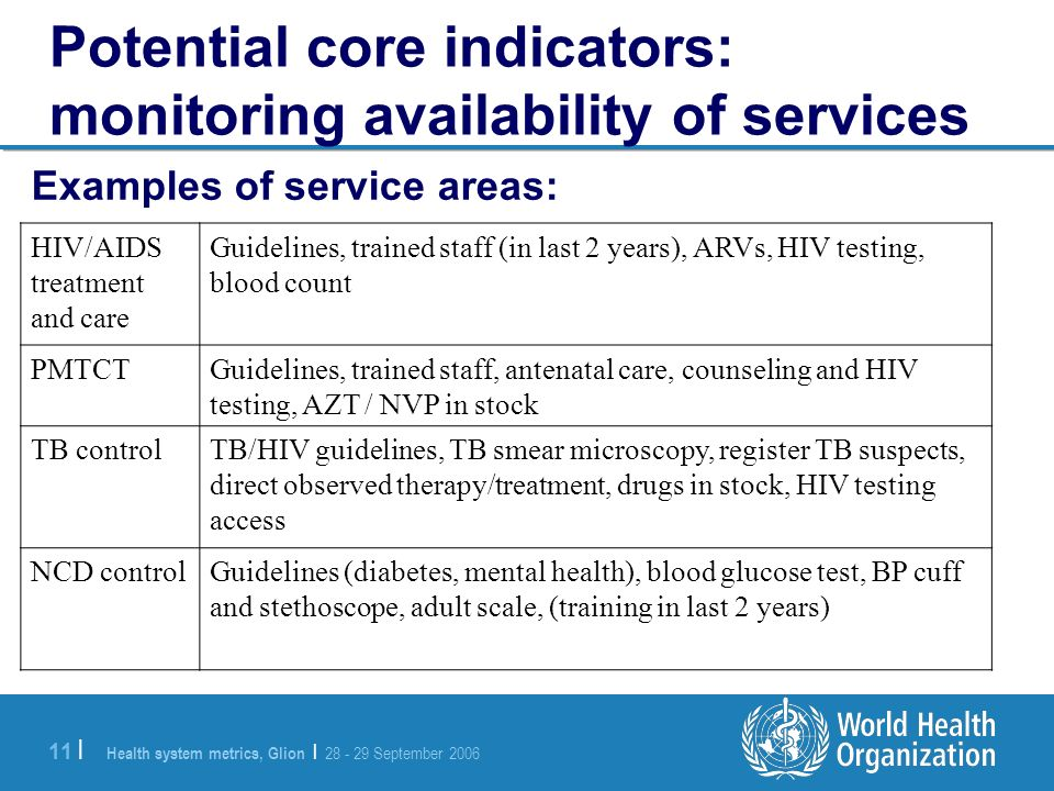 Health system metrics, Glion | 28 - 29 September 2006 11 | Potential core indicators: monitoring availability of services Guidelines, trained staff (in last 2 years), ARVs, HIV testing, blood count HIV/AIDS treatment and care Guidelines, trained staff, antenatal care, counseling and HIV testing, AZT / NVP in stock PMTCT TB/HIV guidelines, TB smear microscopy, register TB suspects, direct observed therapy/treatment, drugs in stock, HIV testing access TB control Guidelines (diabetes, mental health), blood glucose test, BP cuff and stethoscope, adult scale, (training in last 2 years) NCD control Examples of service areas: