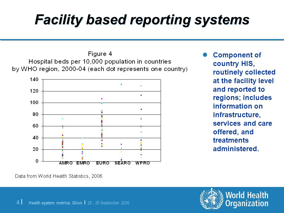 Health system metrics, Glion | 28 - 29 September 2006 4 |4 | Facility based reporting systems Component of country HIS, routinely collected at the facility level and reported to regions; includes information on infrastructure, services and care offered, and treatments administered.