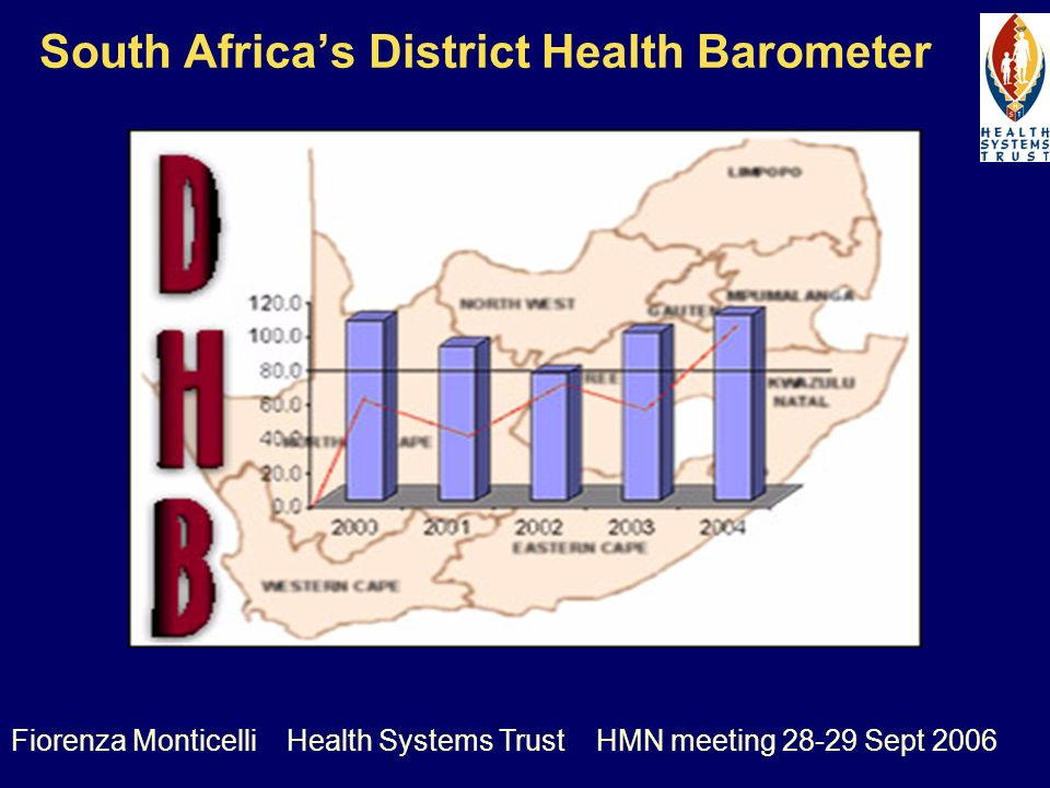 South Africas District Health Barometer Fiorenza Monticelli Health Systems Trust HMN meeting 28-29 Sept 2006
