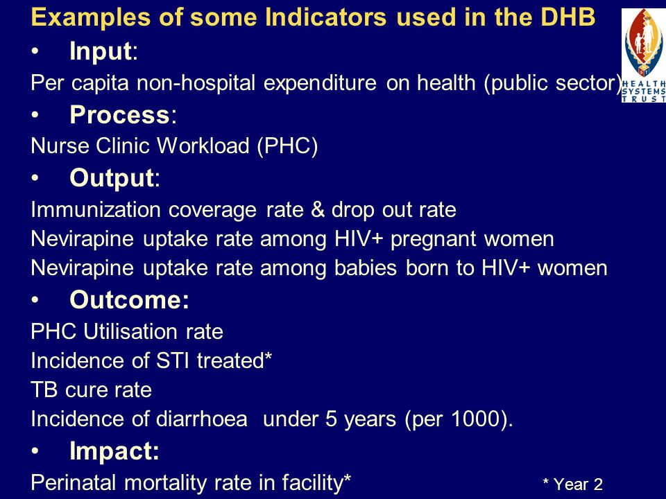 Examples of some Indicators used in the DHB Input: Per capita non-hospital expenditure on health (public sector) Process: Nurse Clinic Workload (PHC) Output: Immunization coverage rate & drop out rate Nevirapine uptake rate among HIV+ pregnant women Nevirapine uptake rate among babies born to HIV+ women Outcome: PHC Utilisation rate Incidence of STI treated* TB cure rate Incidence of diarrhoea under 5 years (per 1000).