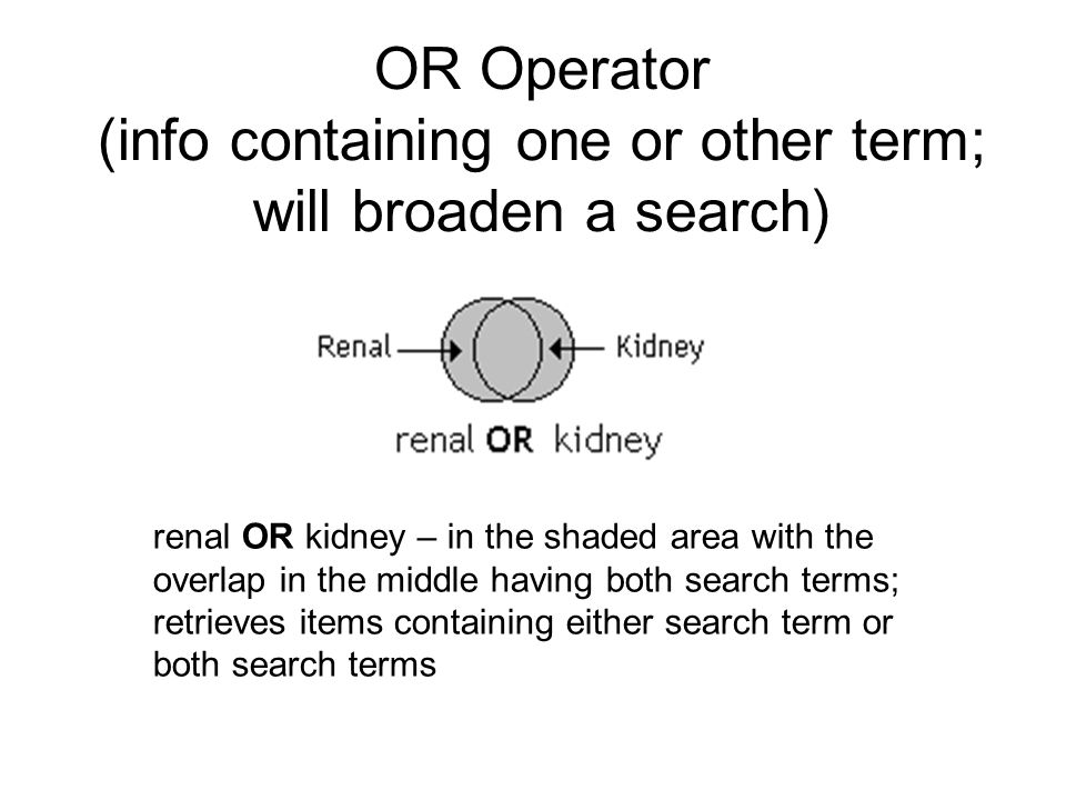 OR Operator (info containing one or other term; will broaden a search) renal OR kidney – in the shaded area with the overlap in the middle having both search terms; retrieves items containing either search term or both search terms