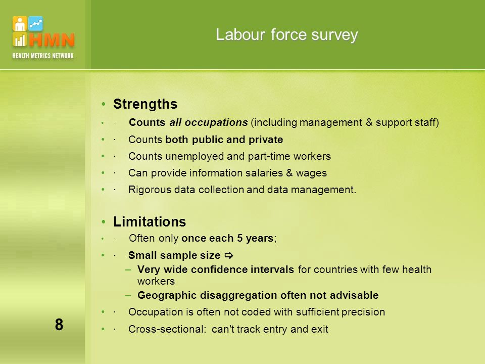 Labour force survey Strengths · Counts all occupations (including management & support staff) · Counts both public and private · Counts unemployed and part-time workers · Can provide information salaries & wages · Rigorous data collection and data management.