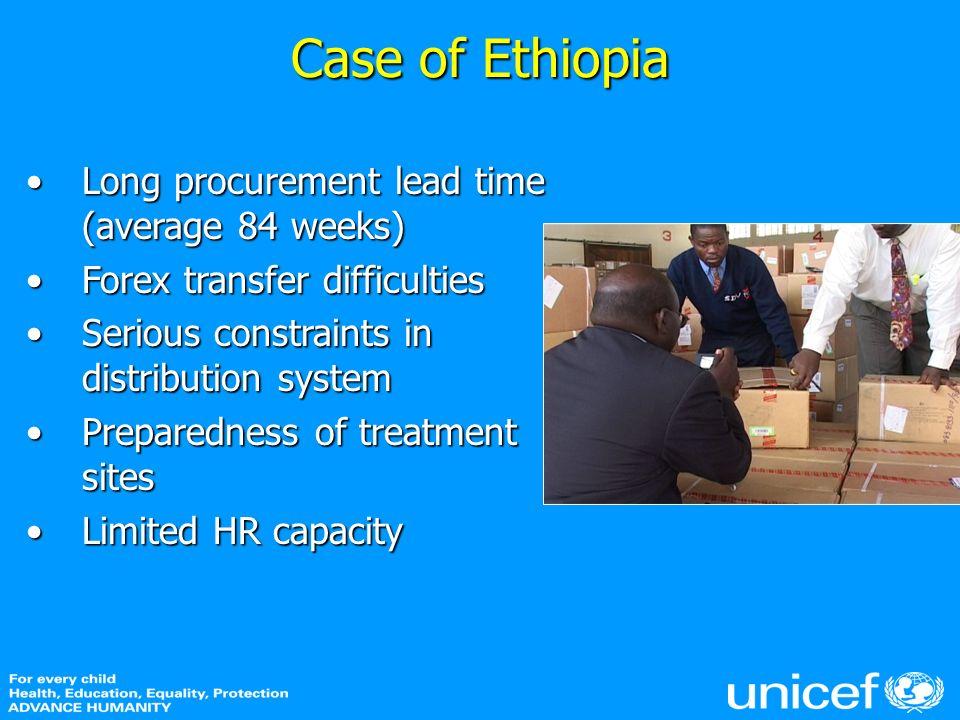UNICEF involvement in PSM – Case of Ethiopia PSM Consultants
