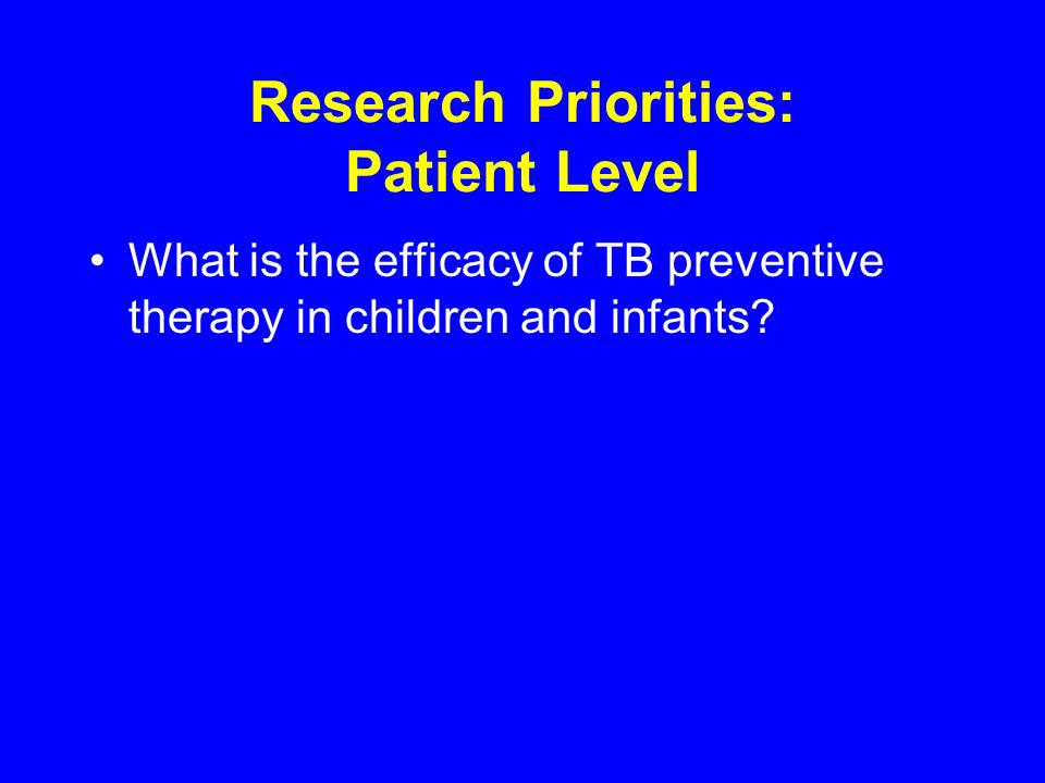 Research Priorities: Patient Level What is the efficacy of TB preventive therapy in children and infants