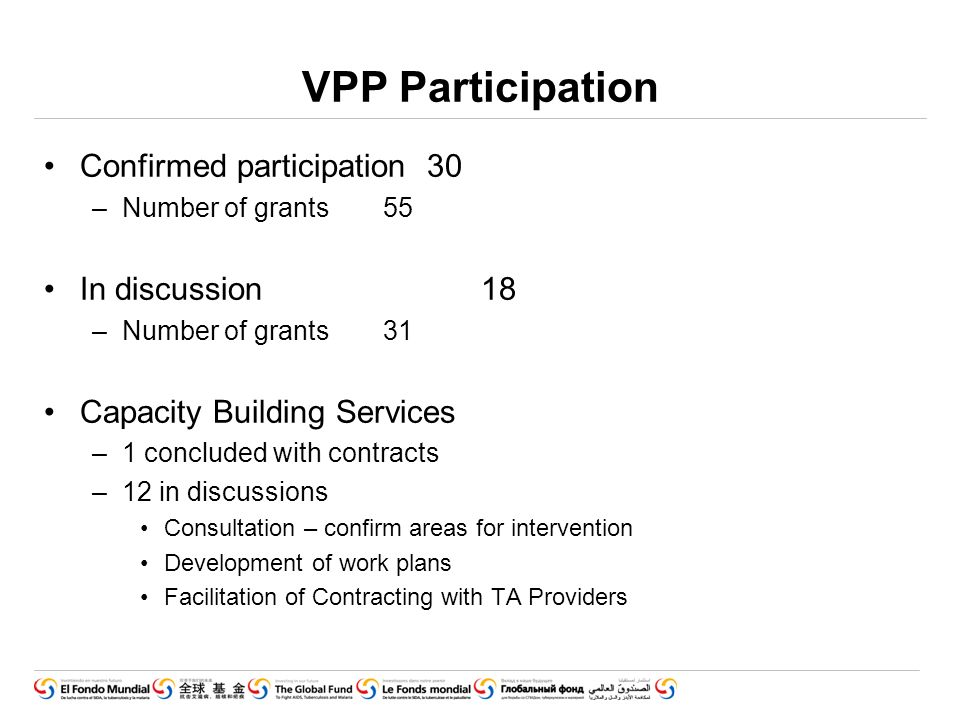VPP Participation Confirmed participation 30 –Number of grants 55 In discussion 18 –Number of grants 31 Capacity Building Services –1 concluded with contracts –12 in discussions Consultation – confirm areas for intervention Development of work plans Facilitation of Contracting with TA Providers