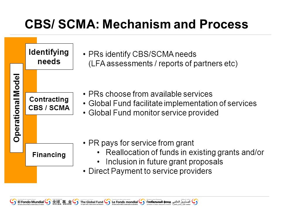 CBS/ SCMA: Mechanism and Process Financing Contracting CBS / SCMA PR pays for service from grant Reallocation of funds in existing grants and/or Inclusion in future grant proposals Direct Payment to service providers PRs choose from available services Global Fund facilitate implementation of services Global Fund monitor service provided Identifying needs PRs identify CBS/SCMA needs (LFA assessments / reports of partners etc) Operational Model