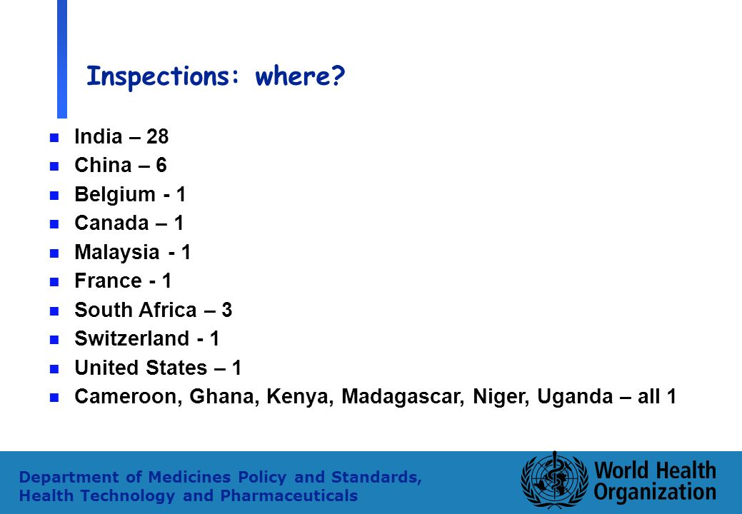 26 Department of Medicines Policy and Standards, Health Technology and Pharmaceuticals Inspections: where.