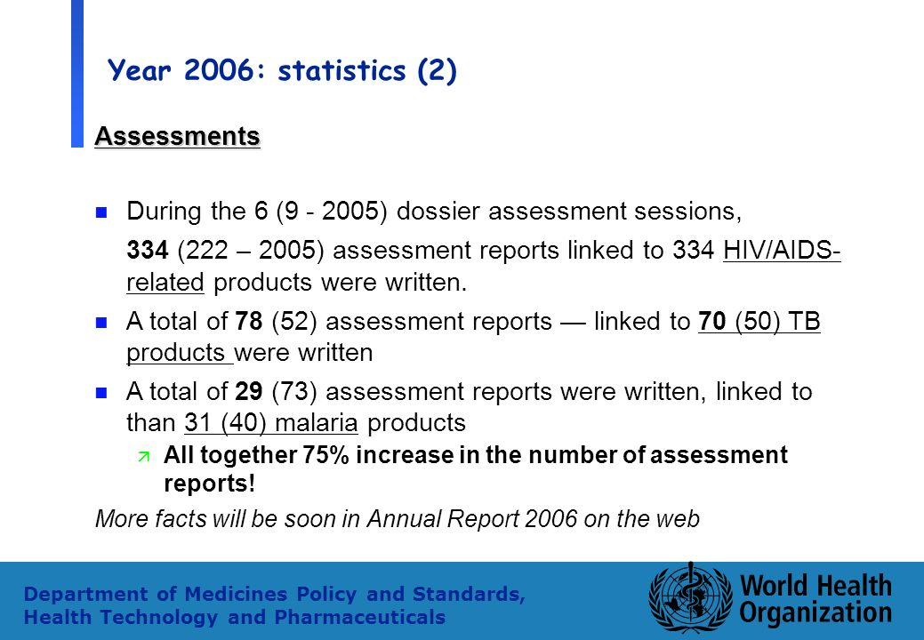 27 Department of Medicines Policy and Standards, Health Technology and Pharmaceuticals Year 2006: statistics (2) Assessments n During the 6 (9 - 2005) dossier assessment sessions, 334 (222 – 2005) assessment reports linked to 334 HIV/AIDS- related products were written.
