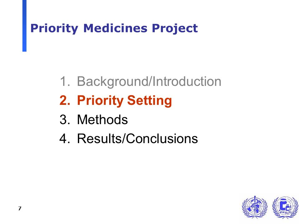 7 Priority Medicines Project 1.Background/Introduction 2.Priority Setting 3.Methods 4.Results/Conclusions