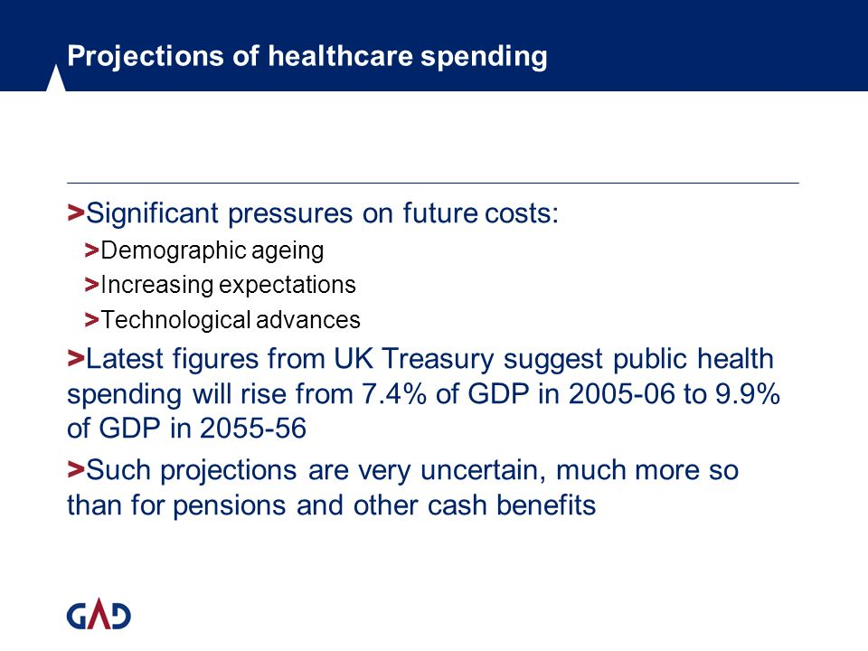 Projections of healthcare spending > Significant pressures on future costs: > Demographic ageing > Increasing expectations > Technological advances > Latest figures from UK Treasury suggest public health spending will rise from 7.4% of GDP in 2005-06 to 9.9% of GDP in 2055-56 > Such projections are very uncertain, much more so than for pensions and other cash benefits