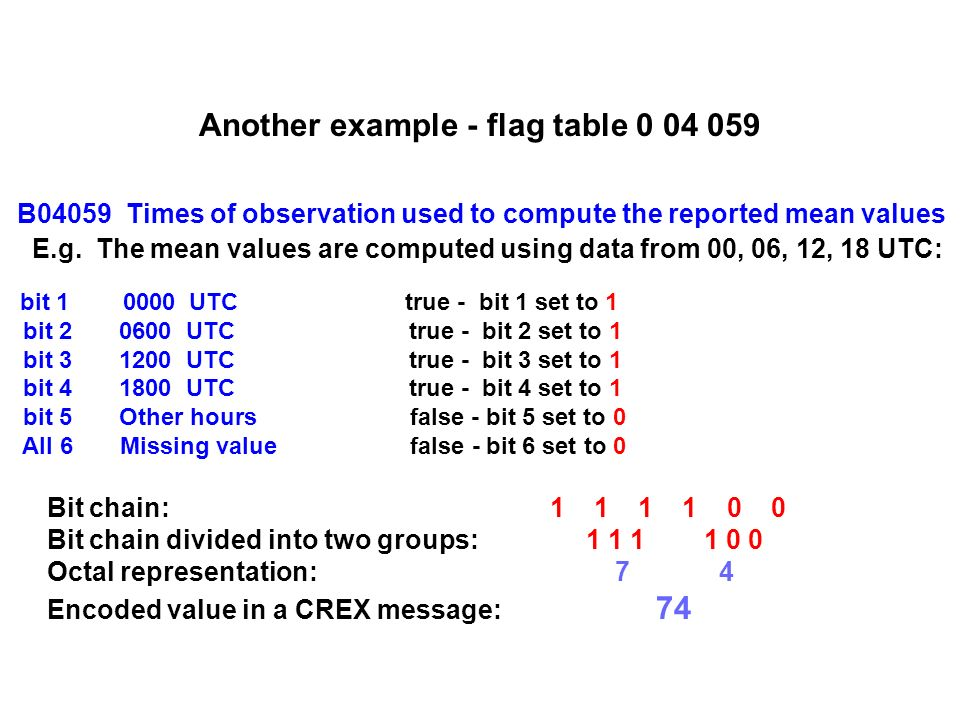 Another example - flag table 0 04 059 B04059 Times of observation used to compute the reported mean values E.g.