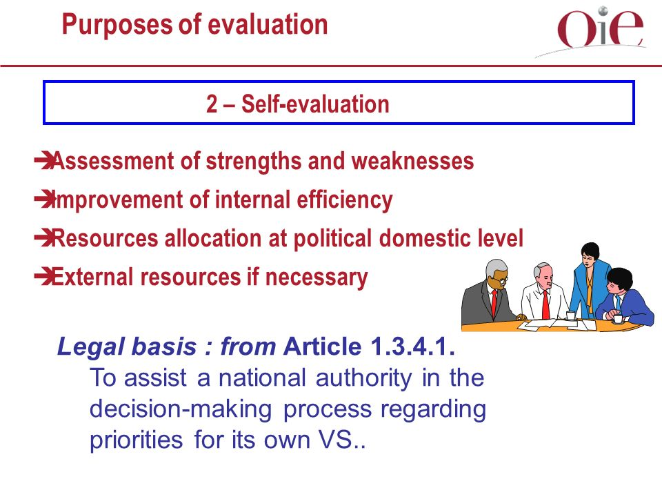 Purposes of evaluation 2 – Self-evaluation Assessment of strengths and weaknesses Improvement of internal efficiency Resources allocation at political domestic level External resources if necessary Legal basis : from Article 1.3.4.1.