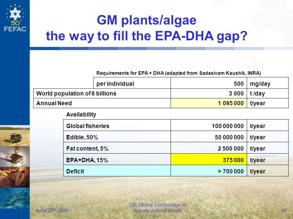 19 OIE Global Conference on Aquatic Animal Health June 28 th, 2011 GM plants/algae the way to fill the EPA-DHA gap.