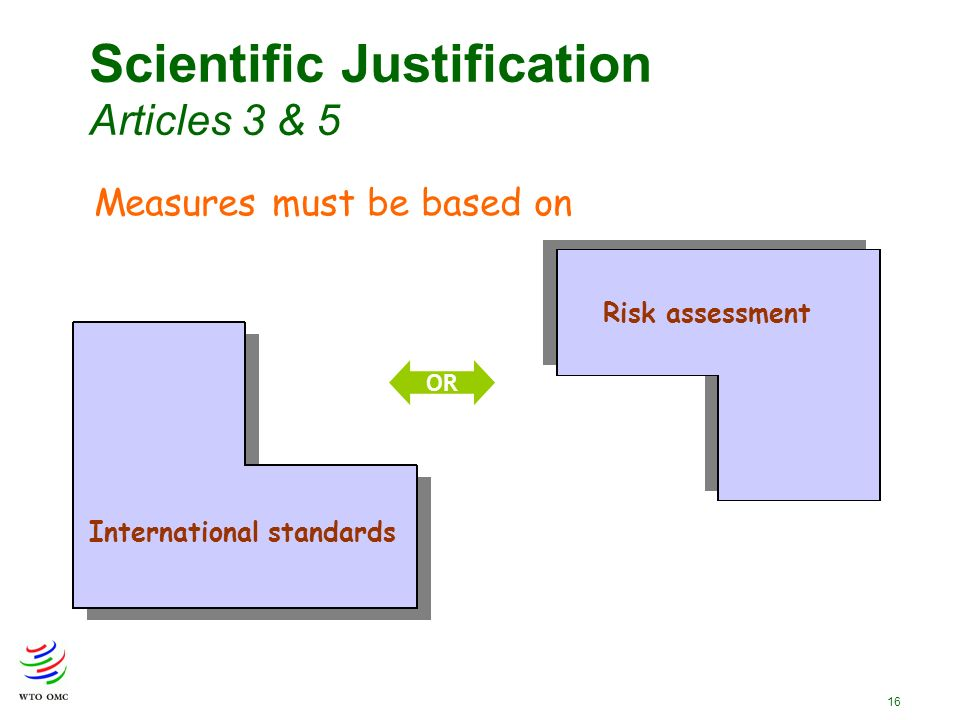 16 Scientific Justification Articles 3 & 5 OR International standards Risk assessment Measures must be based on