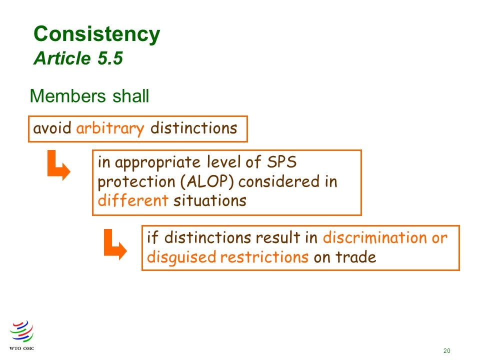 20 Consistency Article 5.5 Members shall avoid arbitrary distinctions in appropriate level of SPS protection (ALOP) considered in different situations if distinctions result in discrimination or disguised restrictions on trade