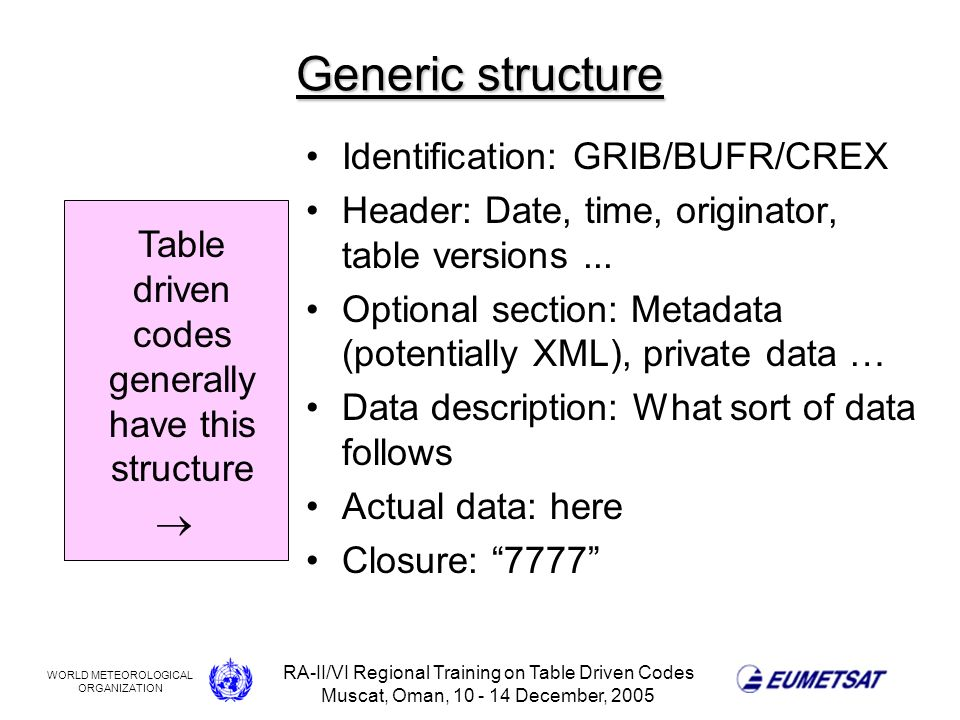 WORLD METEOROLOGICAL ORGANIZATION RA-II/VI Regional Training on Table Driven Codes Muscat, Oman, 10 - 14 December, 2005 Generic structure Identification: GRIB/BUFR/CREX Header: Date, time, originator, table versions...