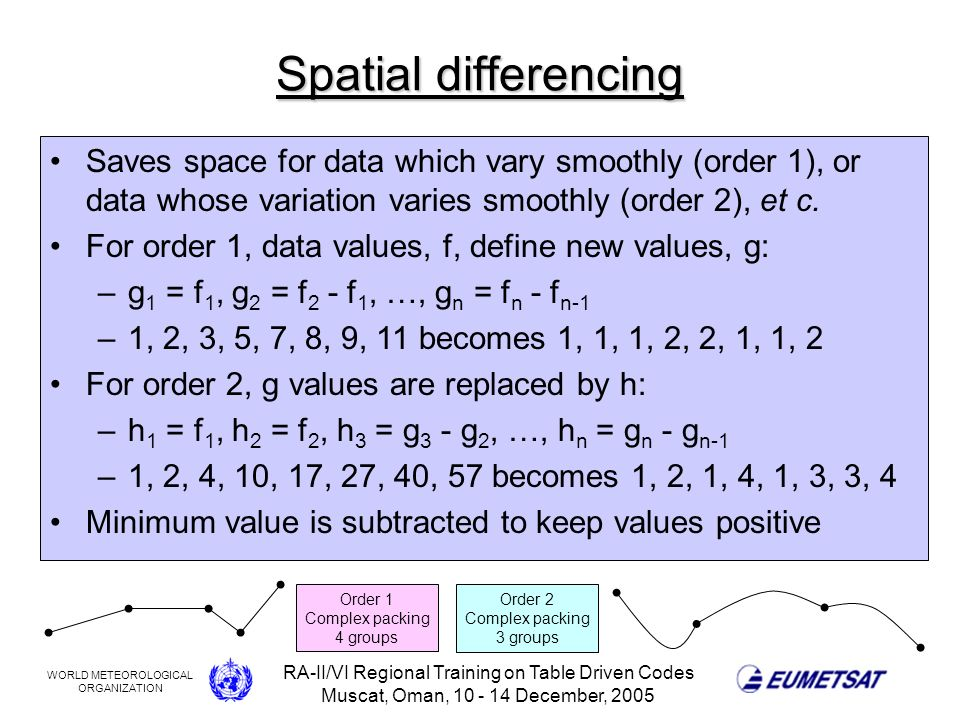 WORLD METEOROLOGICAL ORGANIZATION RA-II/VI Regional Training on Table Driven Codes Muscat, Oman, 10 - 14 December, 2005 Spatial differencing Saves space for data which vary smoothly (order 1), or data whose variation varies smoothly (order 2), et c.