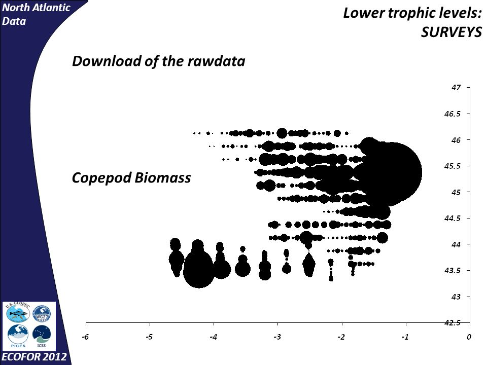 North Atlantic Data ECOFOR 2012 Download of the rawdata Lower trophic levels: SURVEYS Copepod Biomass
