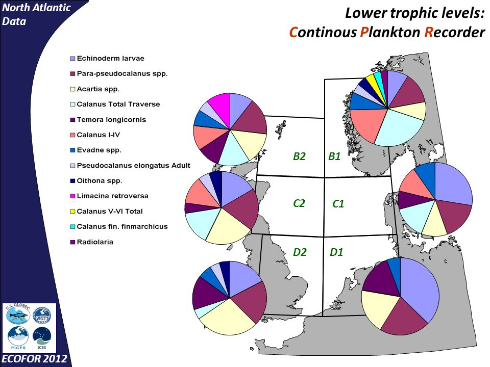 North Atlantic Data ECOFOR 2012 Lower trophic levels: Continous Plankton Recorder