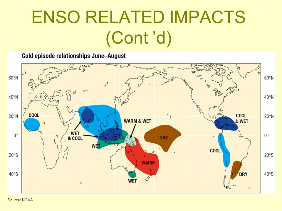 ENSO RELATED IMPACTS (Cont d) Source: NOAA
