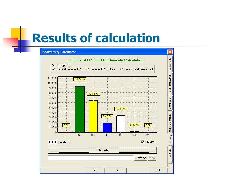 Results of calculation