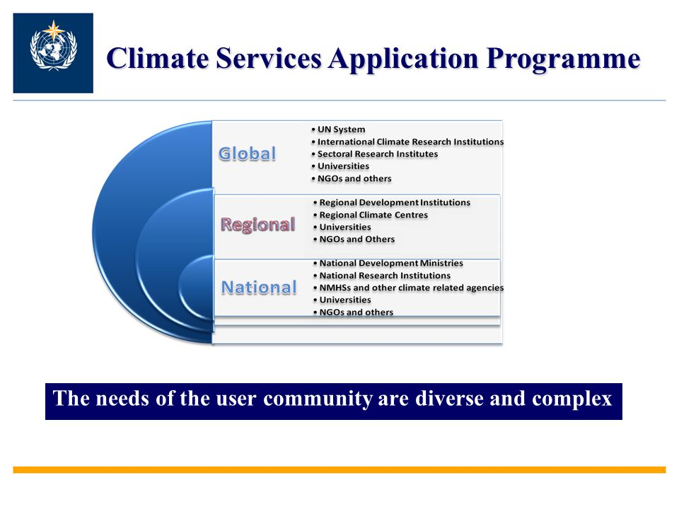 Climate Services Application Programme The needs of the user community are diverse and complex