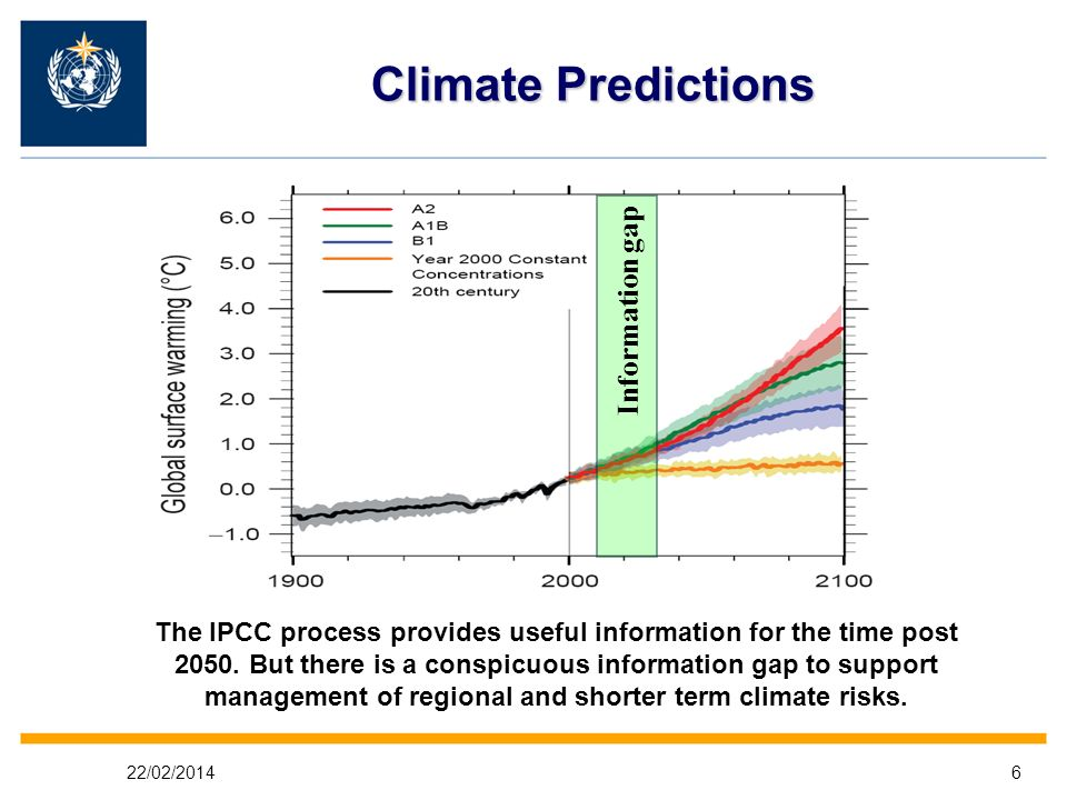 622/02/2014 Climate Predictions The IPCC process provides useful information for the time post 2050.