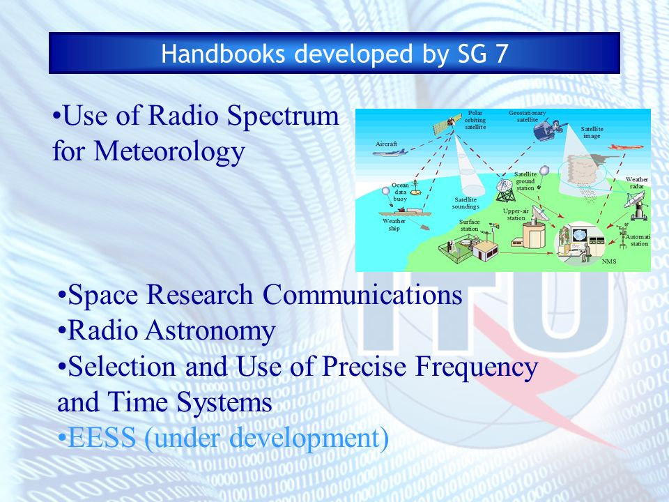 Handbooks developed by SG 7 Use of Radio Spectrum for Meteorology Space Research Communications Radio Astronomy Selection and Use of Precise Frequency and Time Systems EESS (under development)