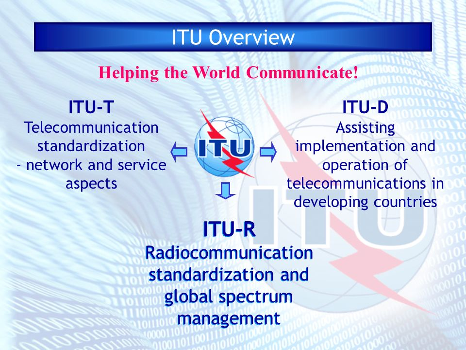 ITU Overview ITU-T Telecommunication standardization - network and service aspects ITU-R Radiocommunication standardization and global spectrum management ITU-R Radiocommunication standardization and global spectrum management ITU-D Assisting implementation and operation of telecommunications in developing countries Helping the World Communicate!