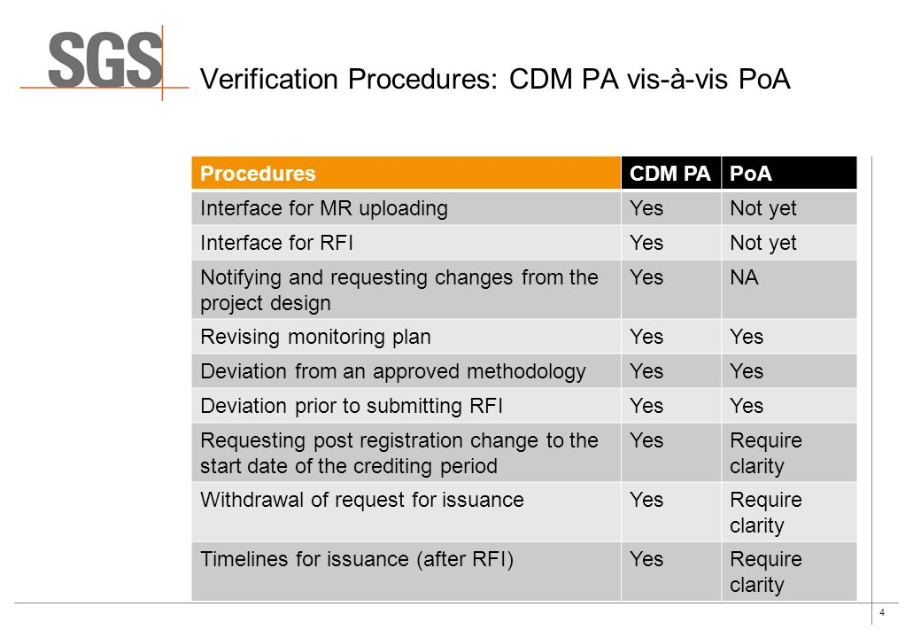 4 Verification Procedures: CDM PA vis-à-vis PoA ProceduresCDM PAPoA Interface for MR uploadingYesNot yet Interface for RFIYesNot yet Notifying and requesting changes from the project design YesNA Revising monitoring planYes Deviation from an approved methodologyYes Deviation prior to submitting RFIYes Requesting post registration change to the start date of the crediting period YesRequire clarity Withdrawal of request for issuanceYesRequire clarity Timelines for issuance (after RFI)YesRequire clarity