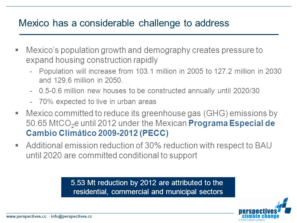 www.perspectives.cc · info@perspectives.cc Mexico has a considerable challenge to address Mexicos population growth and demography creates pressure to expand housing construction rapidly -Population will increase from 103.1 million in 2005 to 127.2 million in 2030 and 129.6 million in 2050.