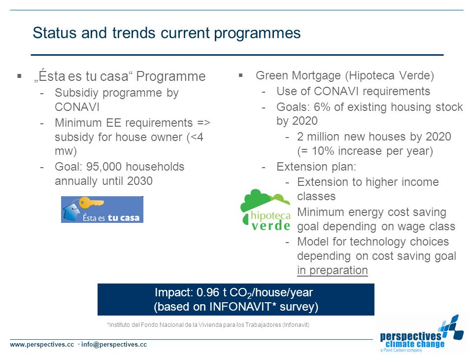 www.perspectives.cc · info@perspectives.cc Status and trends current programmes Ésta es tu casa Programme -Subsidiy programme by CONAVI -Minimum EE requirements => subsidy for house owner (<4 mw) -Goal: 95,000 households annually until 2030 Green Mortgage (Hipoteca Verde) -Use of CONAVI requirements -Goals: 6% of existing housing stock by 2020 -2 million new houses by 2020 (= 10% increase per year) -Extension plan: -Extension to higher income classes -Minimum energy cost saving goal depending on wage class -Model for technology choices depending on cost saving goal in preparation Impact: 0.96 t CO 2 /house/year (based on INFONAVIT* survey) *Instituto del Fondo Nacional de la Vivienda para los Trabajadores (Infonavit)